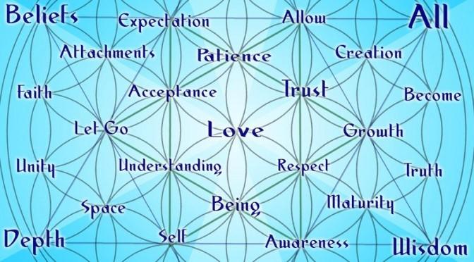 SacredGeometry